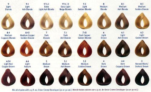 Saçınızın Rengi 2012 Kışına Hazır mı?